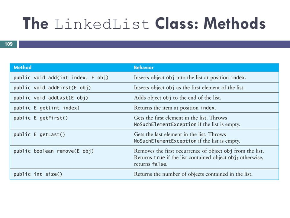 The LinkedList Class: Methods