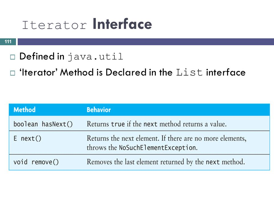 Iterator Interface Defined in java.util