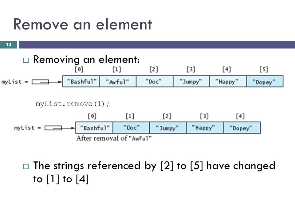Remove an element Removing an element: