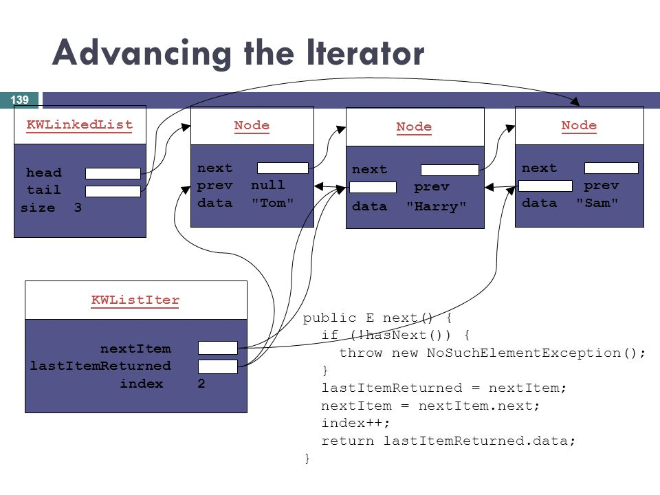 Advancing the Iterator