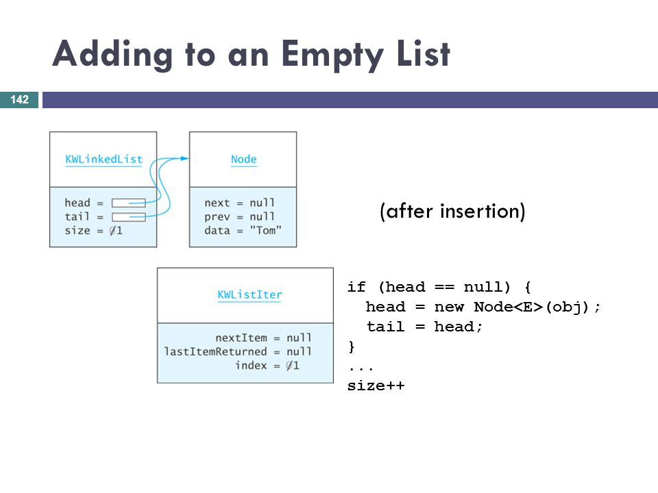 Adding to an Empty List (after insertion) if (head == null) {