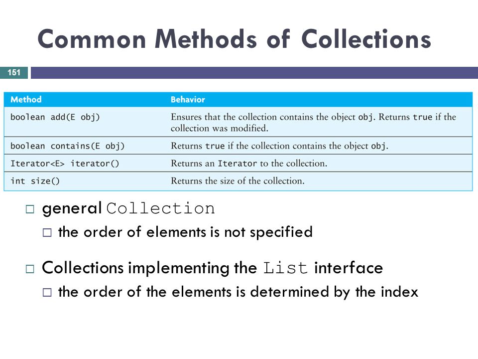 Common Methods of Collections