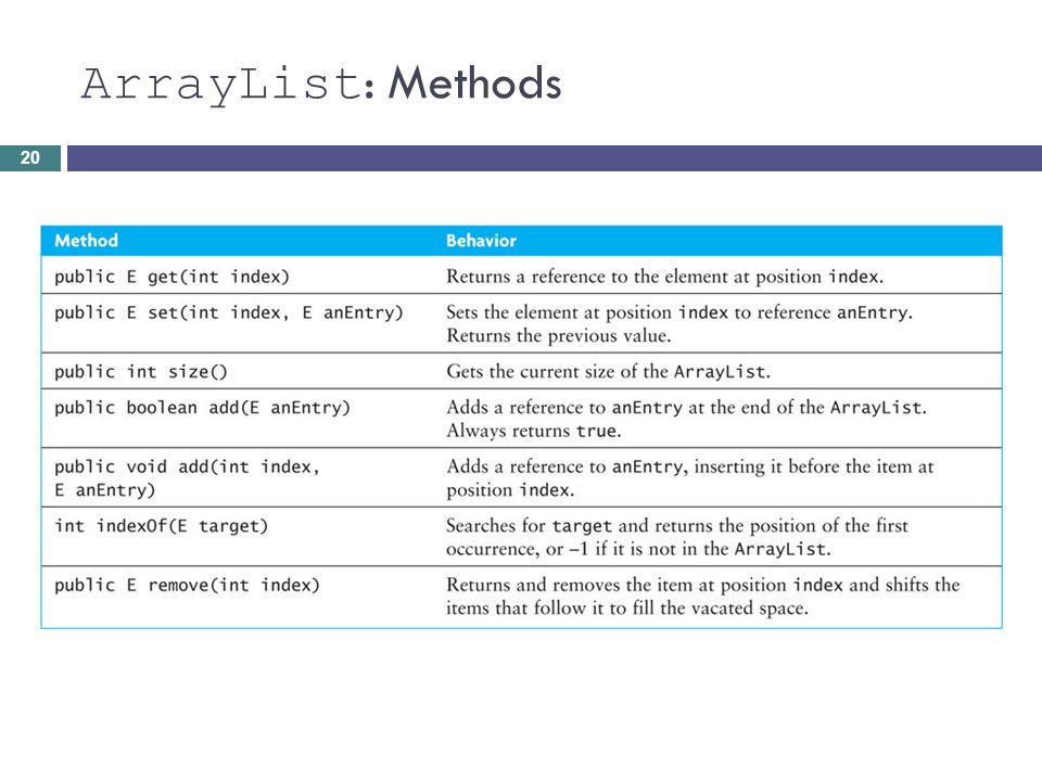 ArrayList: Methods