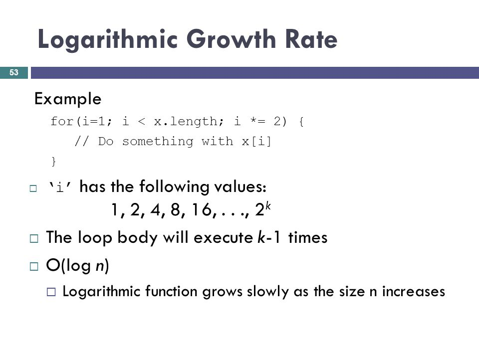 Logarithmic Growth Rate
