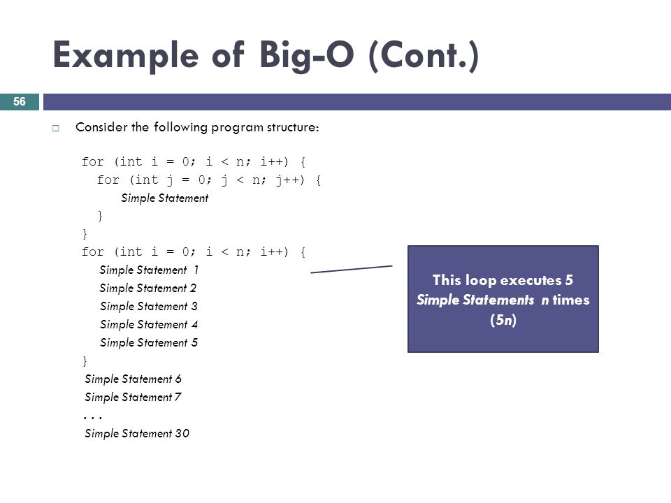 Example of Big-O (Cont.)