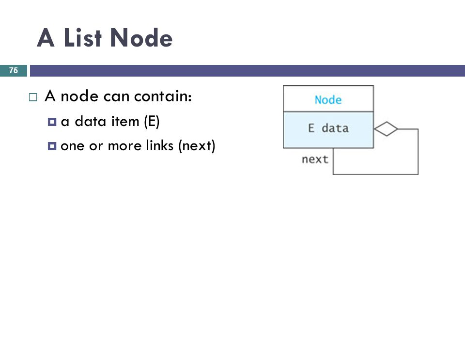 A List Node A node can contain: a data item (E)