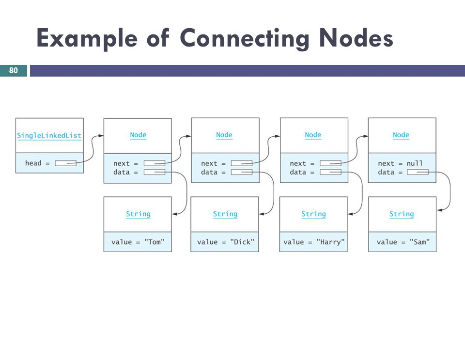 Example of Connecting Nodes