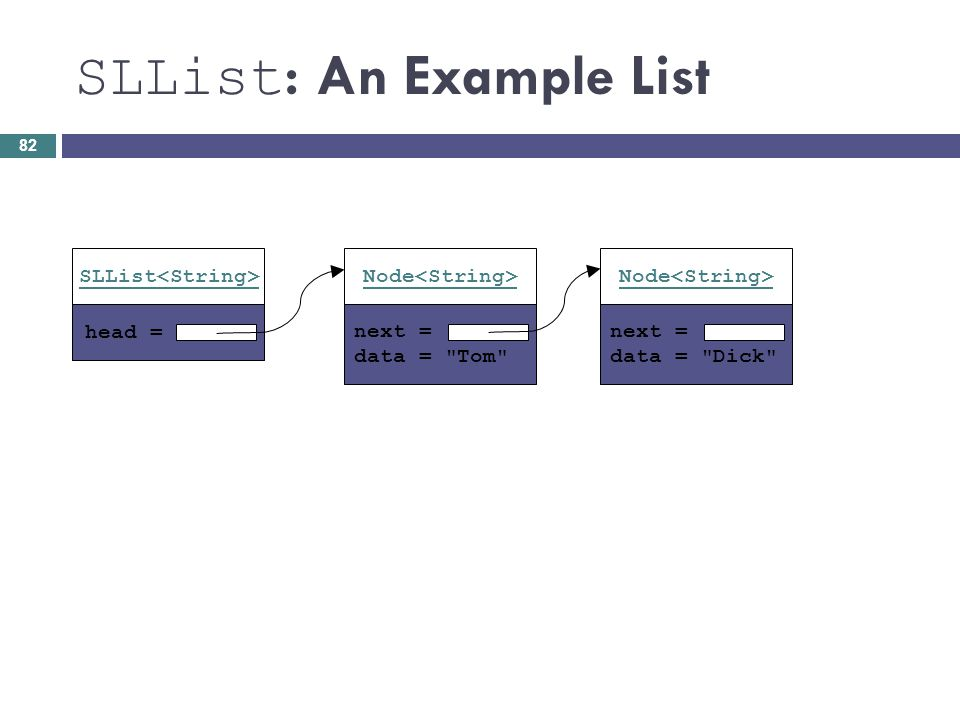 SLList: An Example List