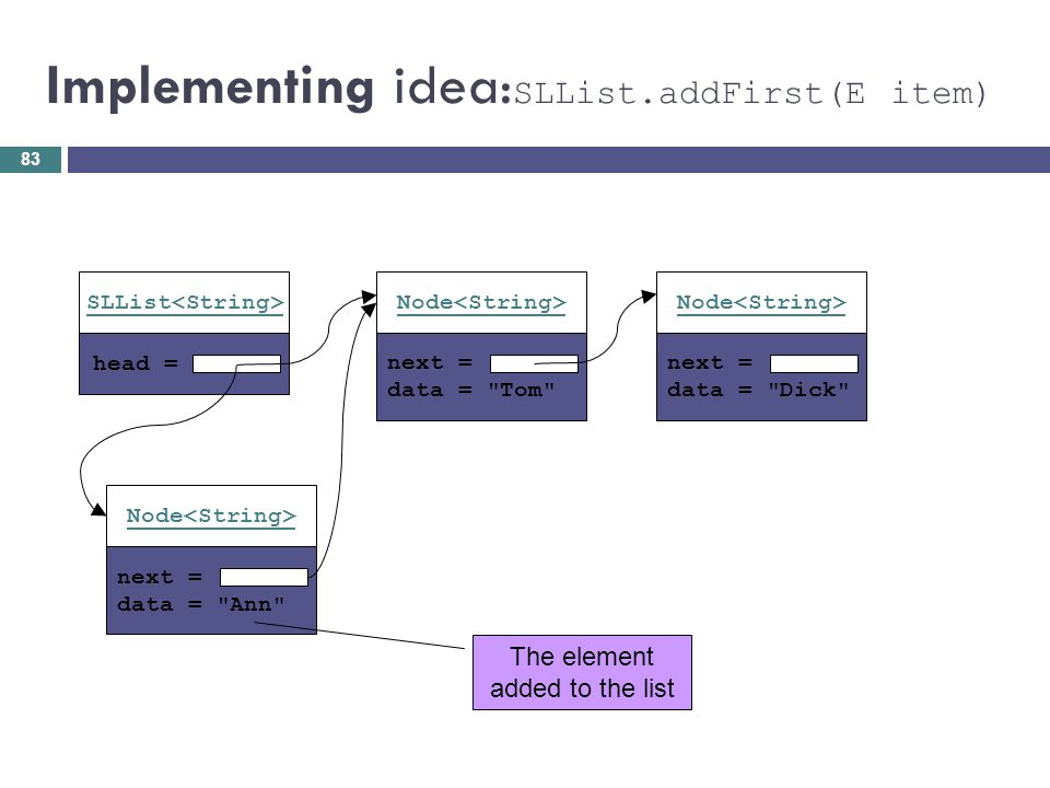 Implementing idea:SLList.addFirst(E item)
