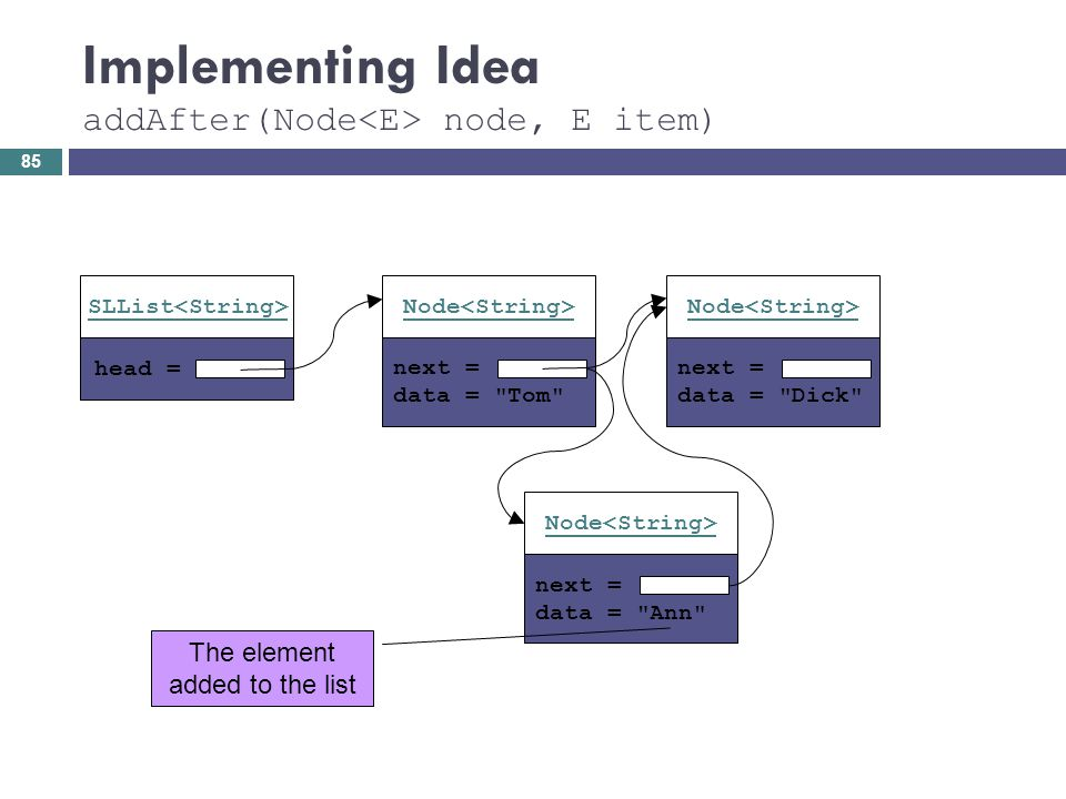 Implementing Idea addAfter(Node<E> node, E item)