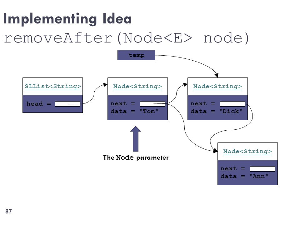 Implementing Idea removeAfter(Node<E> node)