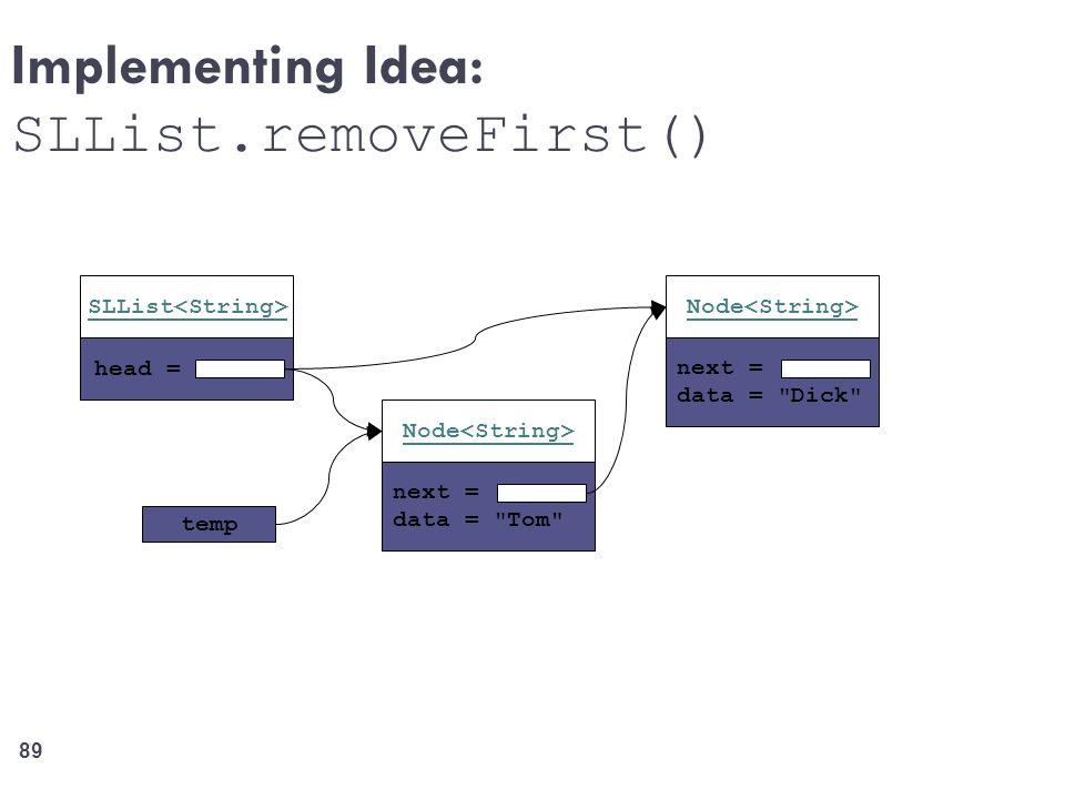 Implementing Idea: SLList.removeFirst()