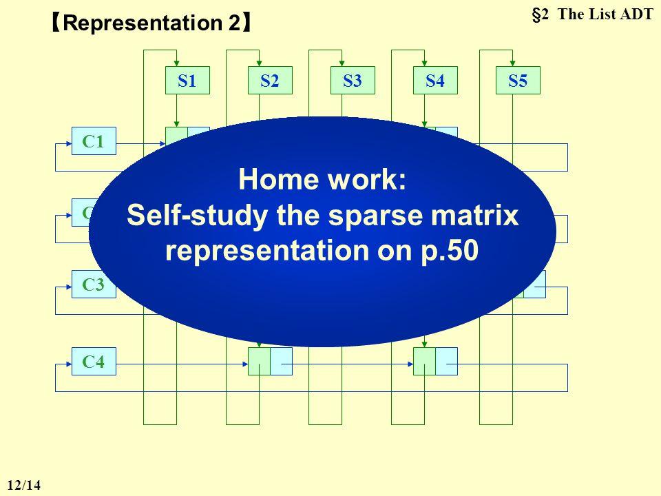 Self-study the sparse matrix