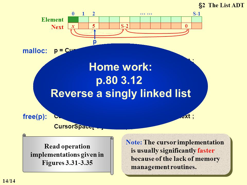 Home work: p.80 3.12 Reverse a singly linked list