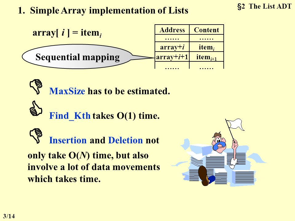  MaxSize has to be estimated.  Find_Kth takes O(1) time.