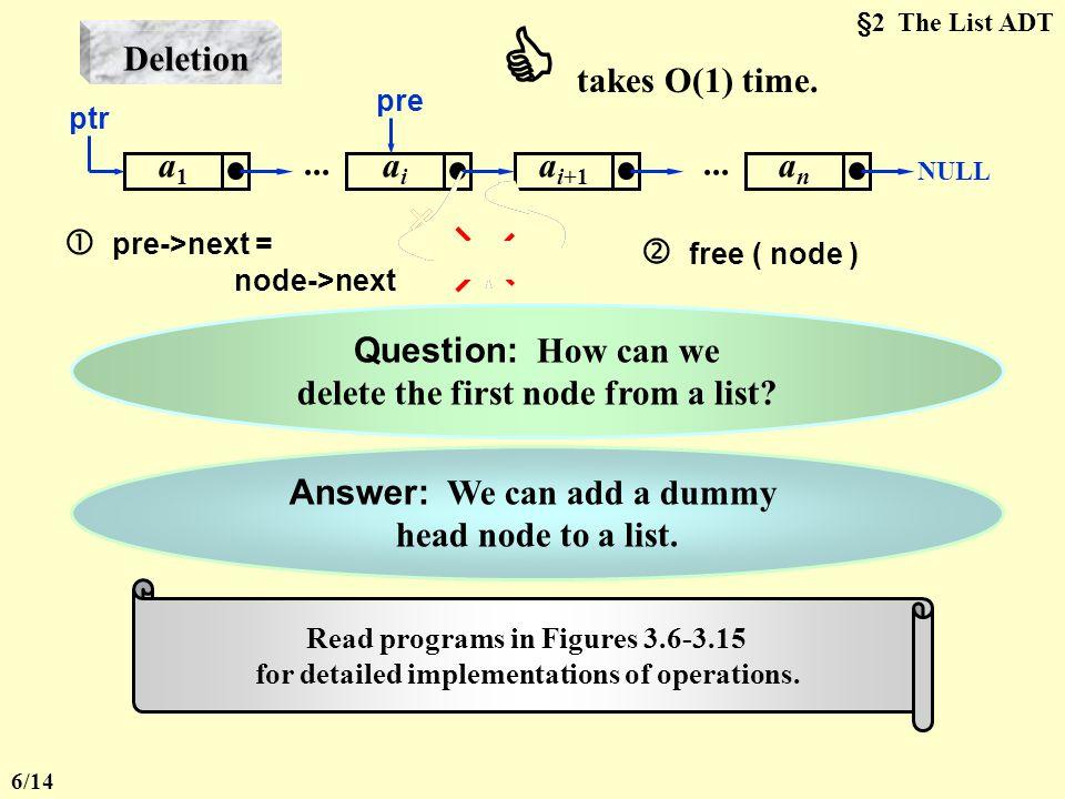  takes O(1) time. Deletion a1 ai ai+1 an ...  pre->next =