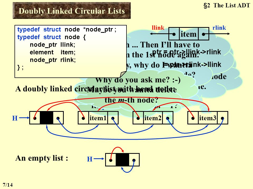 Doubly Linked Circular Lists