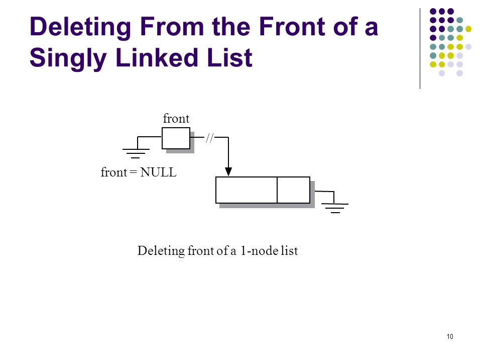 Deleting From the Front of a Singly Linked List