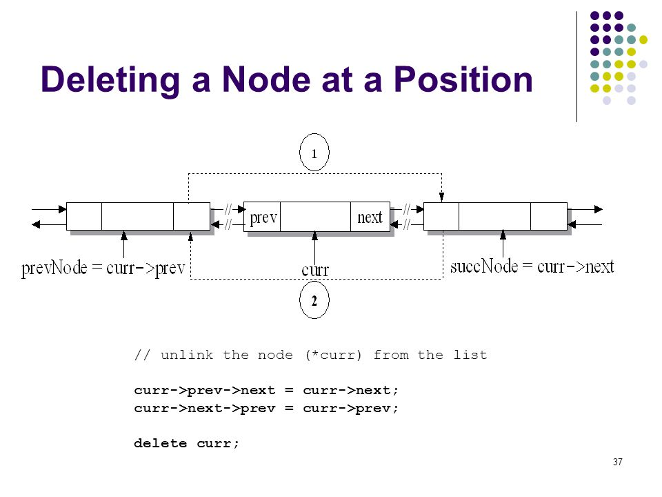 Deleting a Node at a Position
