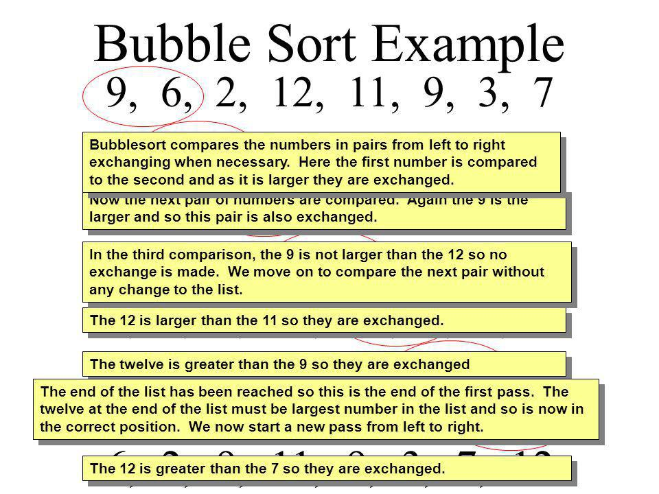 Bubble Sort Example 9, 6, 2, 12, 11, 9, 3, 7. 6, 9, 2, 12, 11, 9, 3, 7.