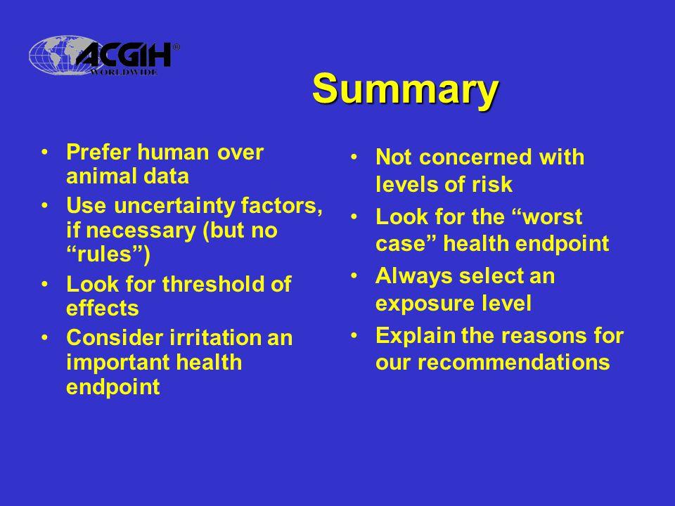 Summary Prefer human over animal data