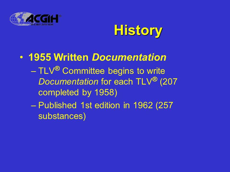 History 1955 Written Documentation