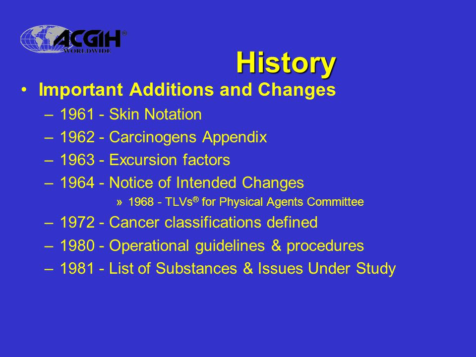 History Important Additions and Changes 1961 - Skin Notation