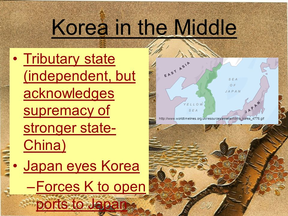 Korea in the Middle Tributary state (independent, but acknowledges supremacy of stronger state-China)