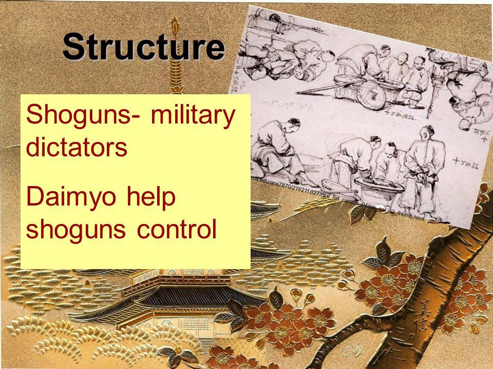 Structure Shoguns- military dictators Daimyo help shoguns control