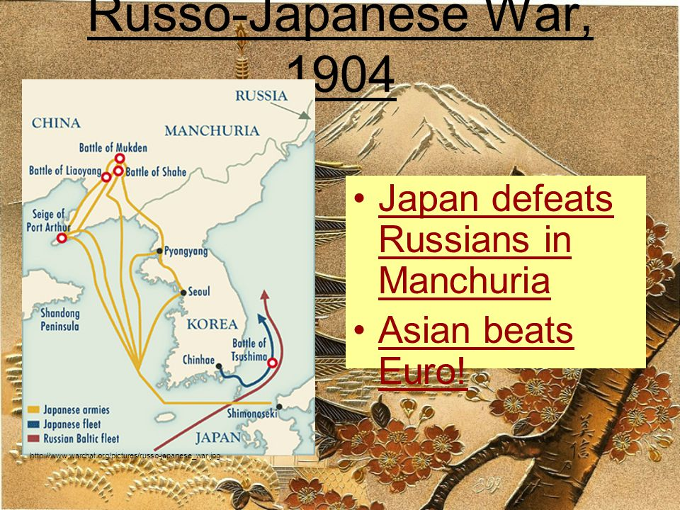 Russo-Japanese War, 1904 Japan defeats Russians in Manchuria