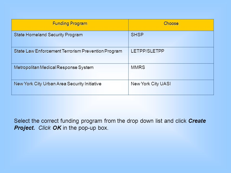 Funding Program Choose. State Homeland Security Program. SHSP. State Law Enforcement Terrorism Prevention Program.