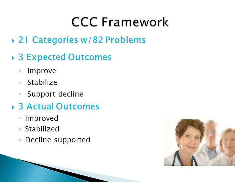 CCC Framework 21 Categories w/82 Problems 3 Expected Outcomes