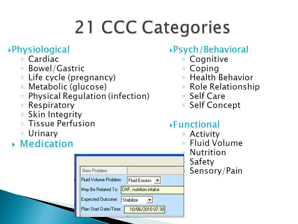 21 CCC Categories Medication Physiological Psych/Behavioral Functional