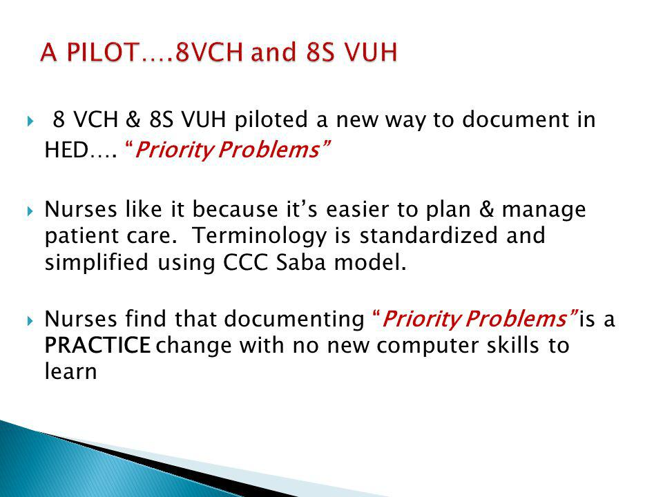 A PILOT….8VCH and 8S VUH 8 VCH & 8S VUH piloted a new way to document in HED…. Priority Problems
