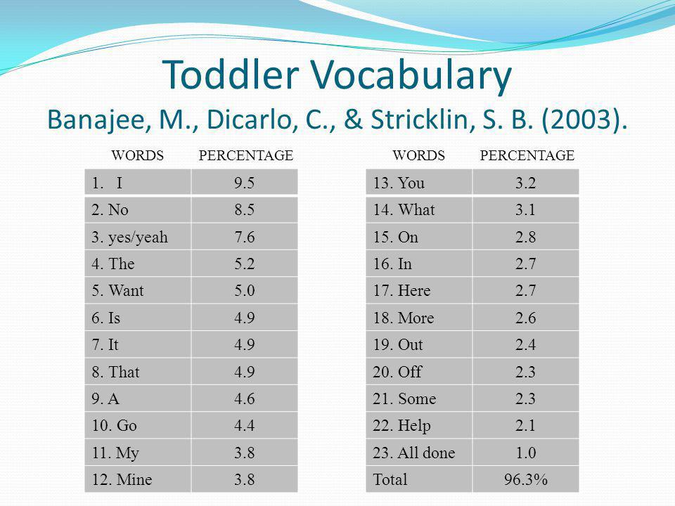 Toddler Vocabulary Banajee, M. , Dicarlo, C. , & Stricklin, S. B