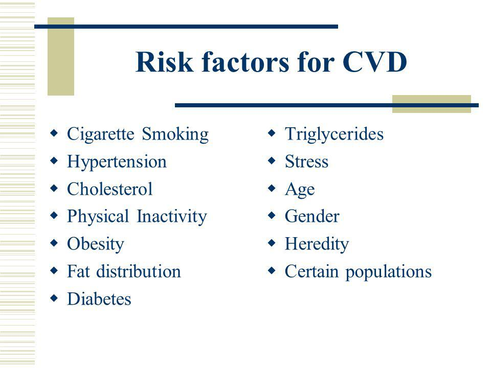 Risk factors for CVD Cigarette Smoking Hypertension Cholesterol
