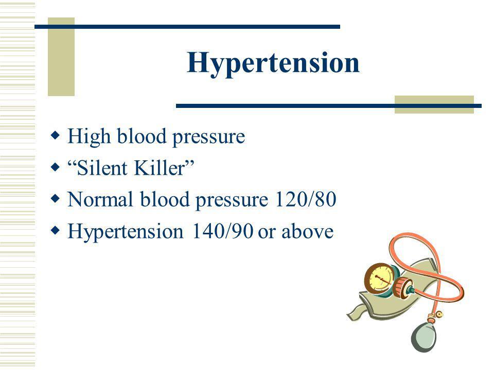 Hypertension High blood pressure Silent Killer