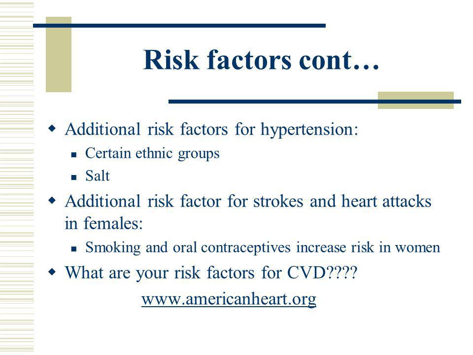 Risk factors cont… Additional risk factors for hypertension: