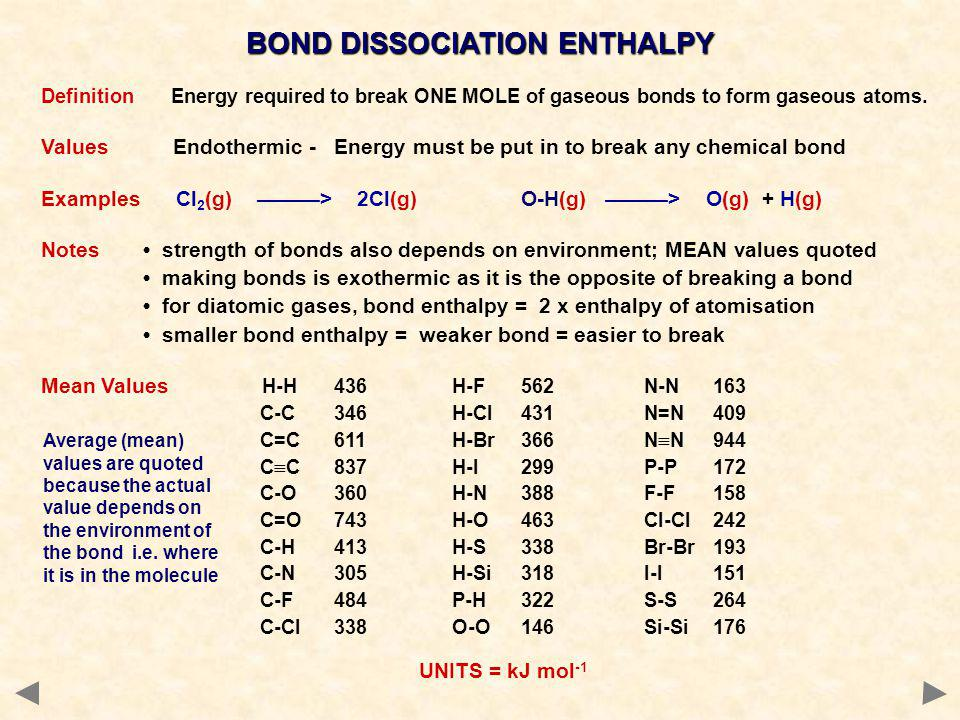 BOND DISSOCIATION ENTHALPY