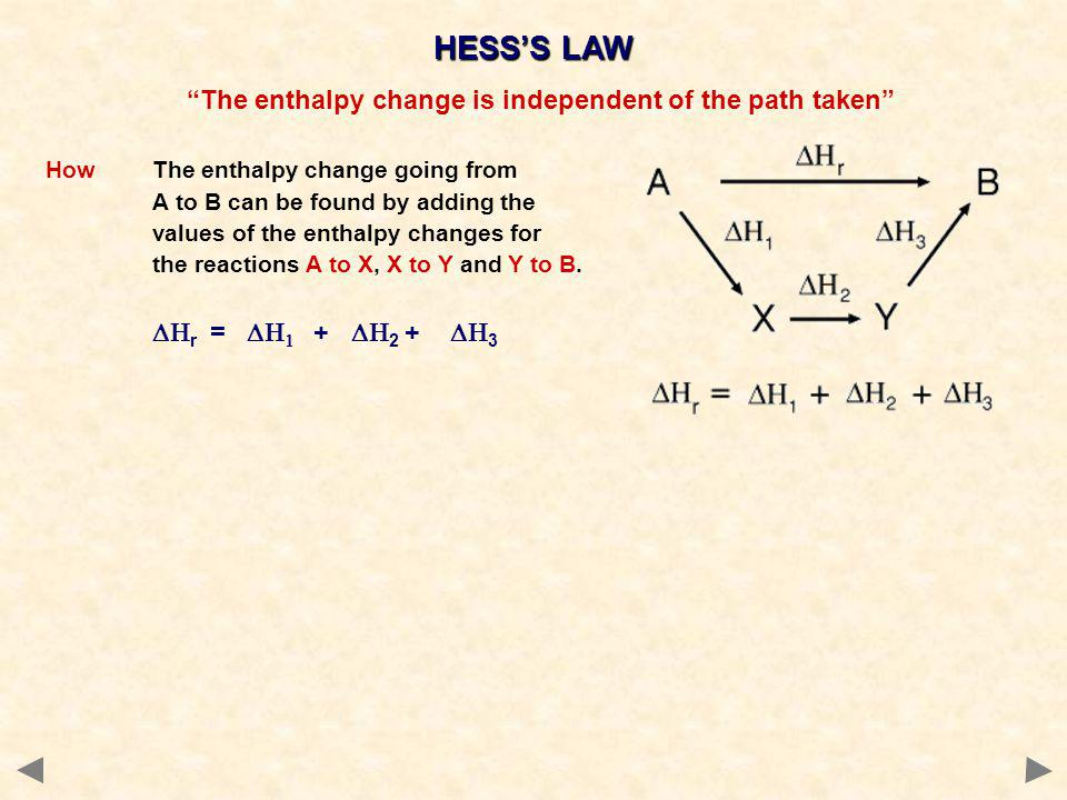 The enthalpy change is independent of the path taken