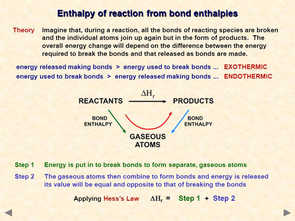 Enthalpy of reaction from bond enthalpies