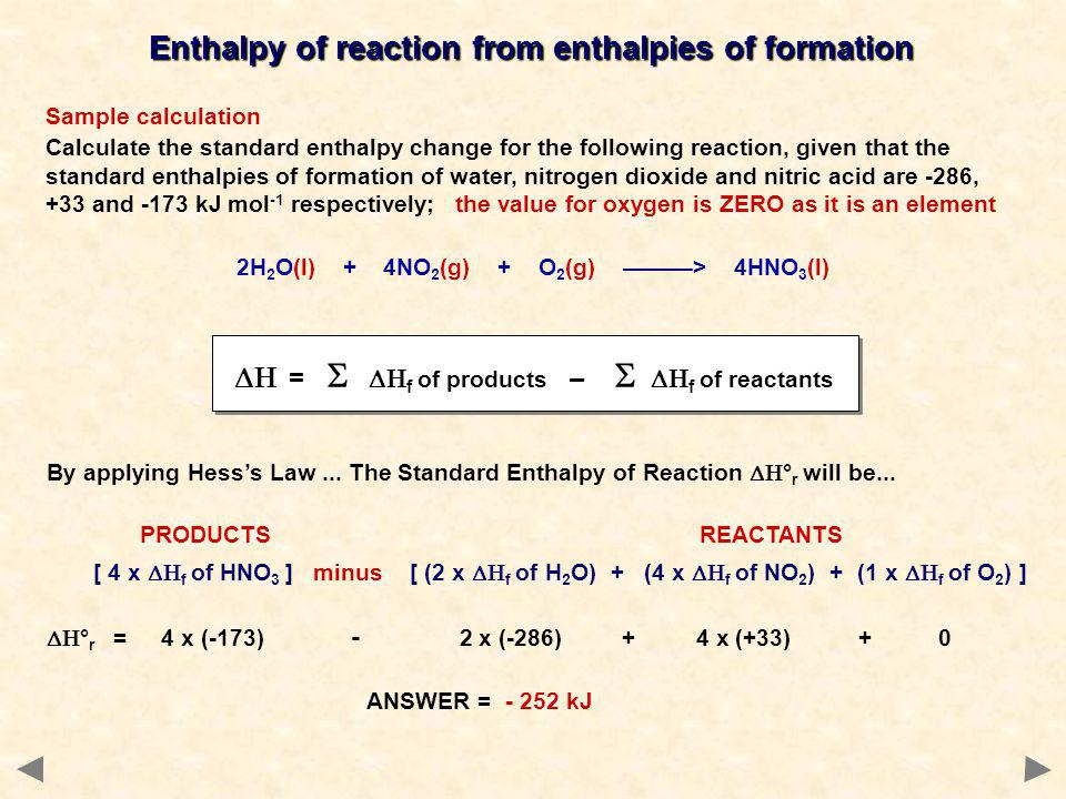 Enthalpy of reaction from enthalpies of formation