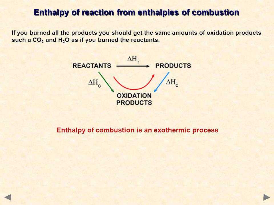 Enthalpy of reaction from enthalpies of combustion