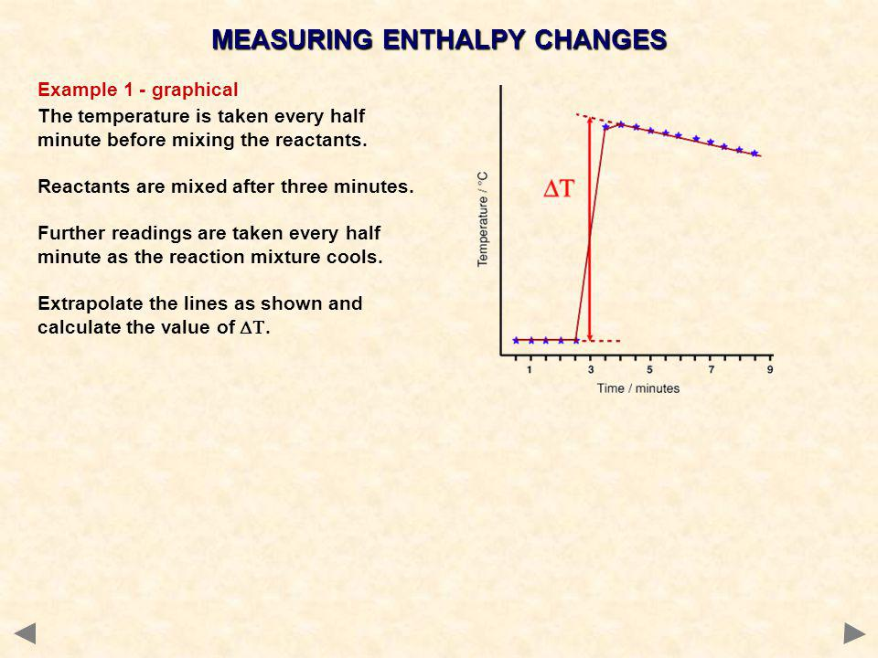 MEASURING ENTHALPY CHANGES