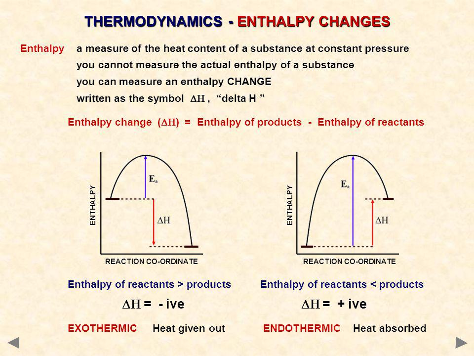 THERMODYNAMICS - ENTHALPY CHANGES