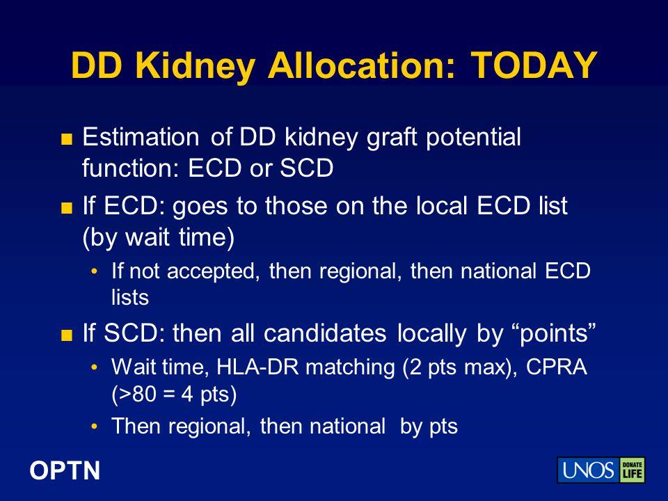 DD Kidney Allocation: TODAY