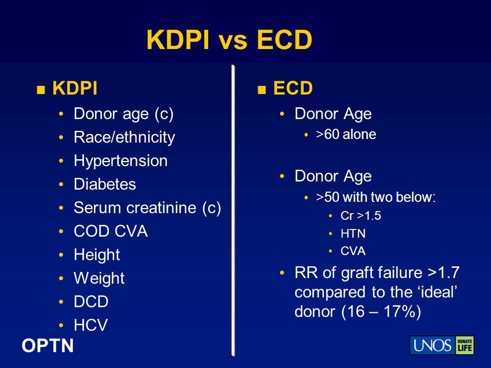 KDPI vs ECD KDPI ECD Donor age (c) Race/ethnicity Hypertension