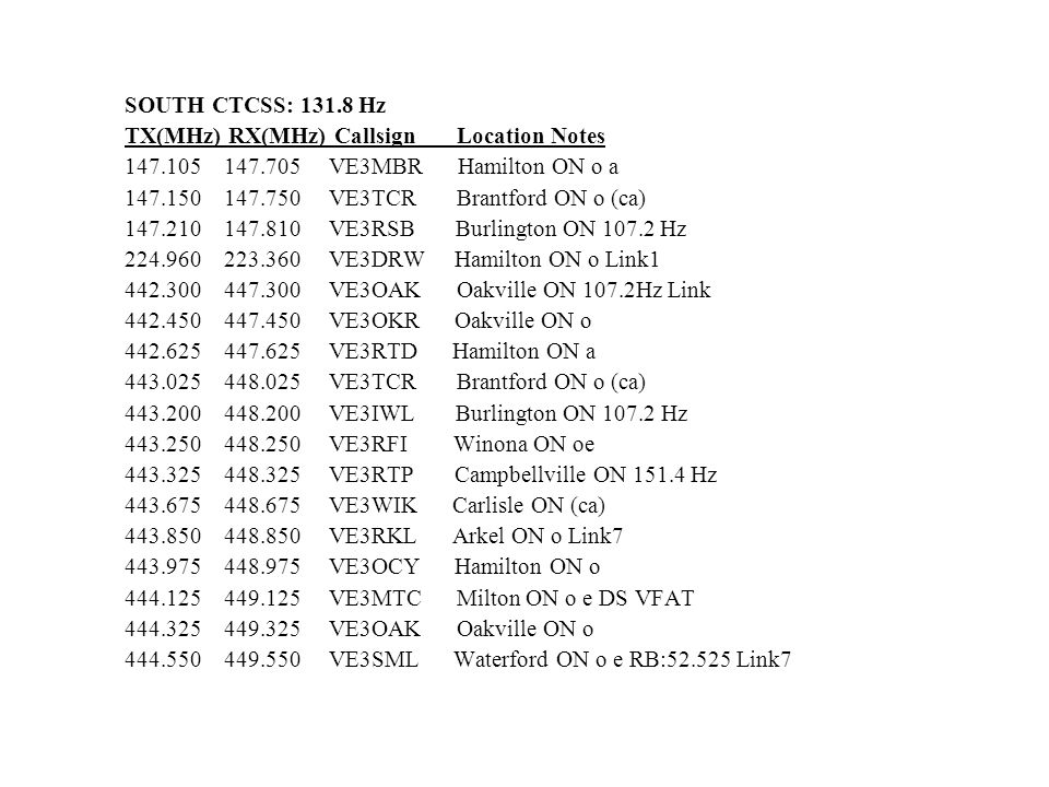 SOUTH CTCSS: 131.8 Hz TX(MHz) RX(MHz) Callsign Location Notes. 147.105 147.705 VE3MBR Hamilton ON o a.
