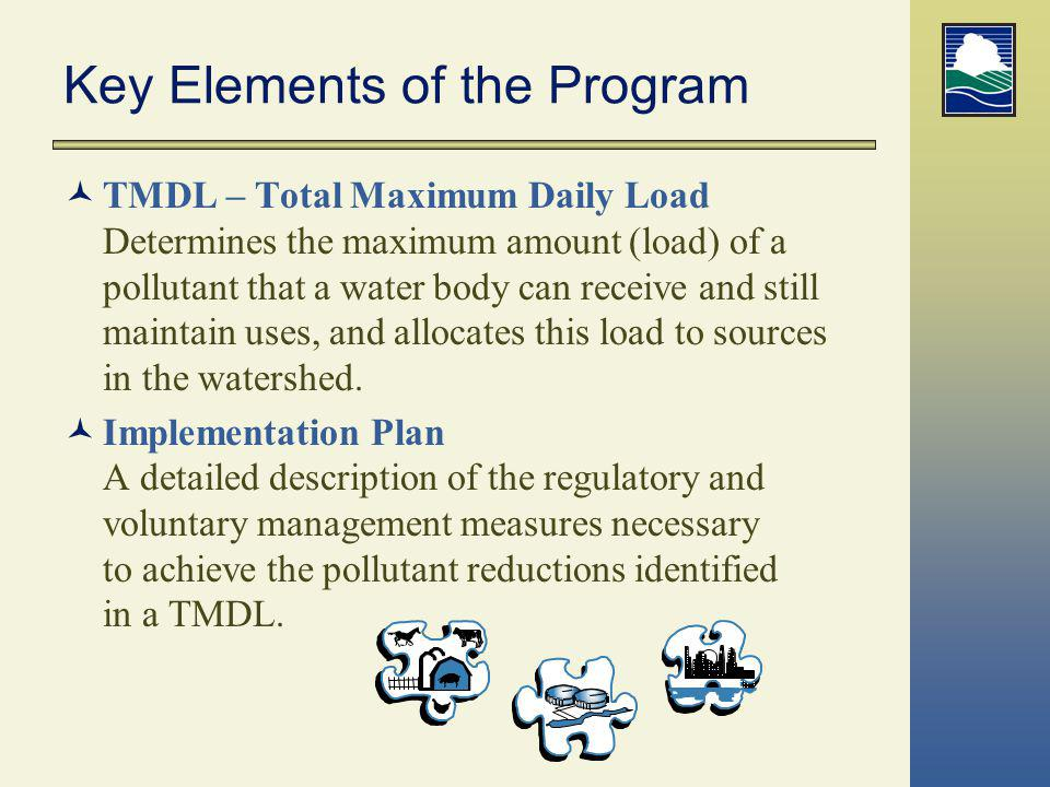 Key Elements of the Program