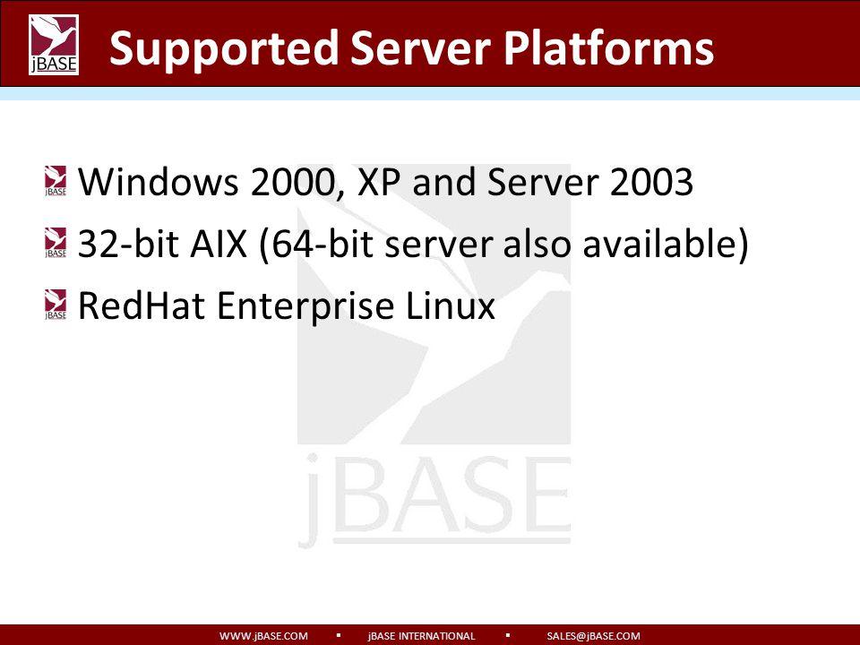 Supported Server Platforms